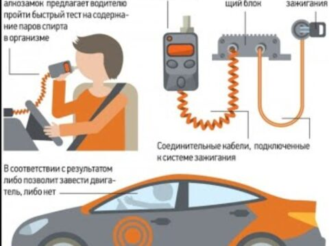 Алкозамок или конфискация автомобиля